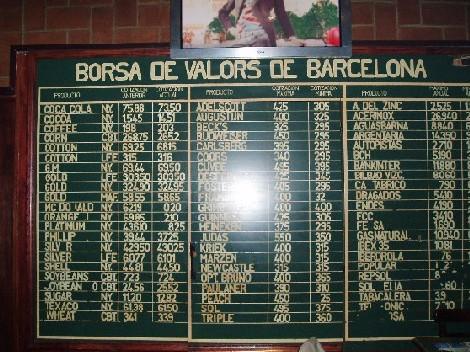 Tariffe minime e massime delle bevande nel Bar La Bolsa, occhio alle fluttuazioni del mercato!